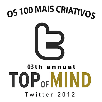 Top of Mind Twitter 2012